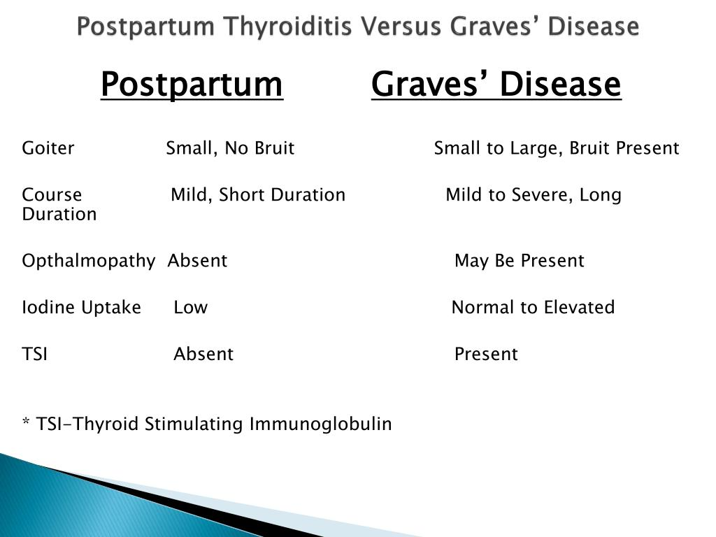 PPT - Subacute Thyroiditis And Related Disorders PowerPoint Presentation -  ID:3401269