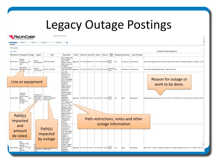 Legacy Outage Postings