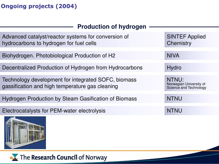 Advanced catalyst/reactor systems for conversion of hydrocarbons to hydrogen for fuel cells
