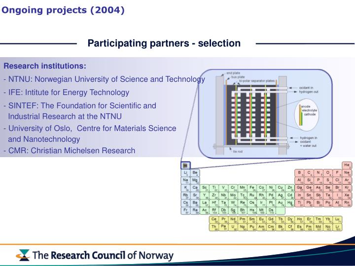 Ongoing projects (2004)