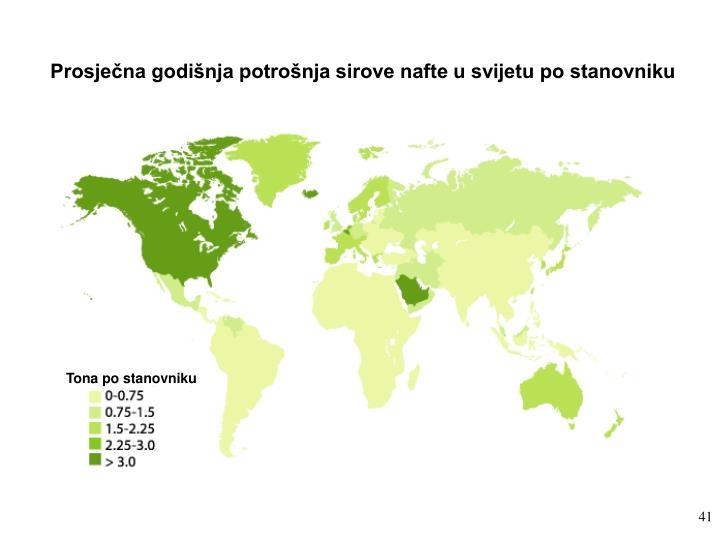 Prosječna godišnja potrošnja sirove nafte u svijetu po stanovniku