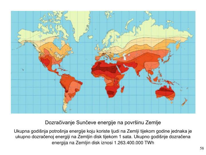 Dozračivanje Sunčeve energije na površinu Zemlje