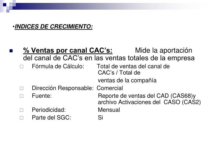INDICES DE CRECIMIENTO: