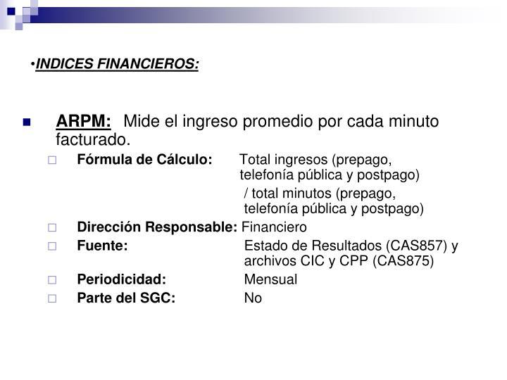 INDICES FINANCIEROS: