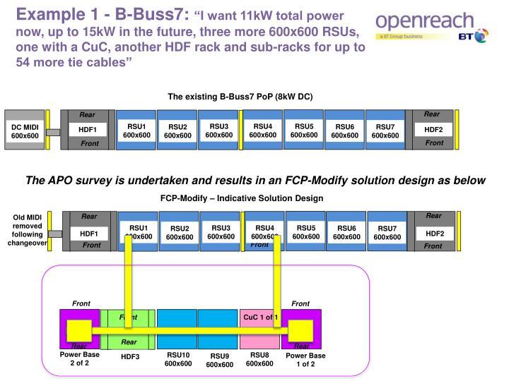 Example 1 - B-Buss7: