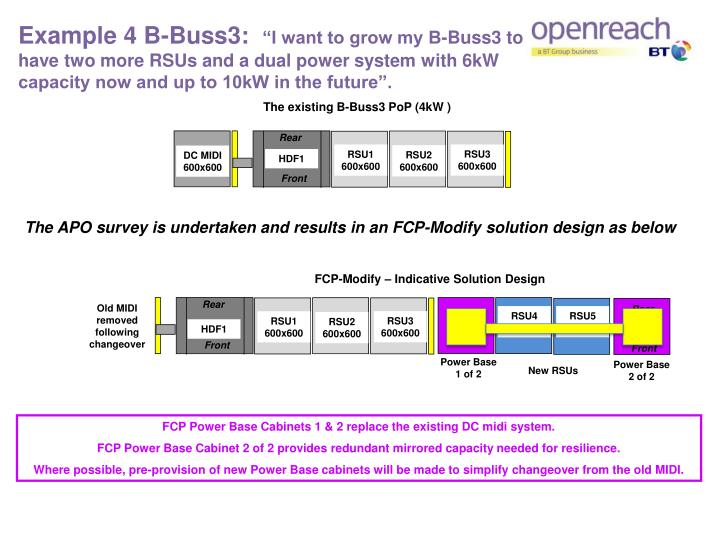Example 4 B-Buss3: