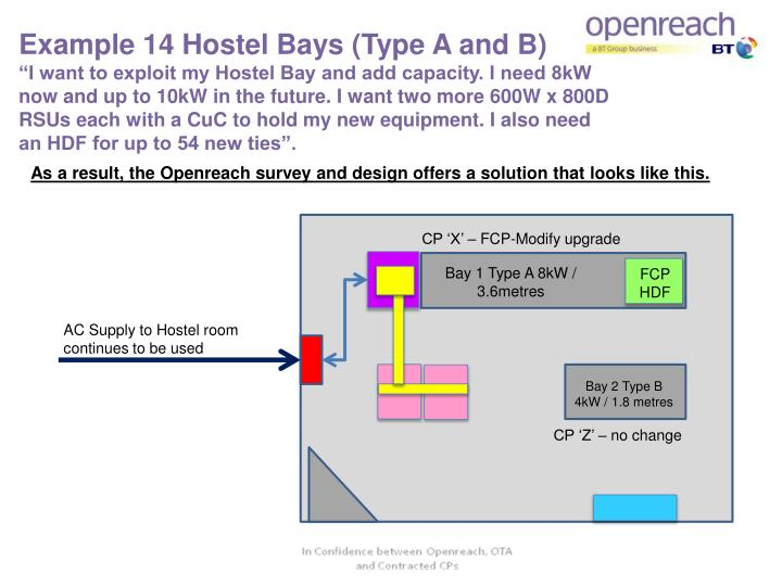 Example 14 Hostel Bays (Type A and B)