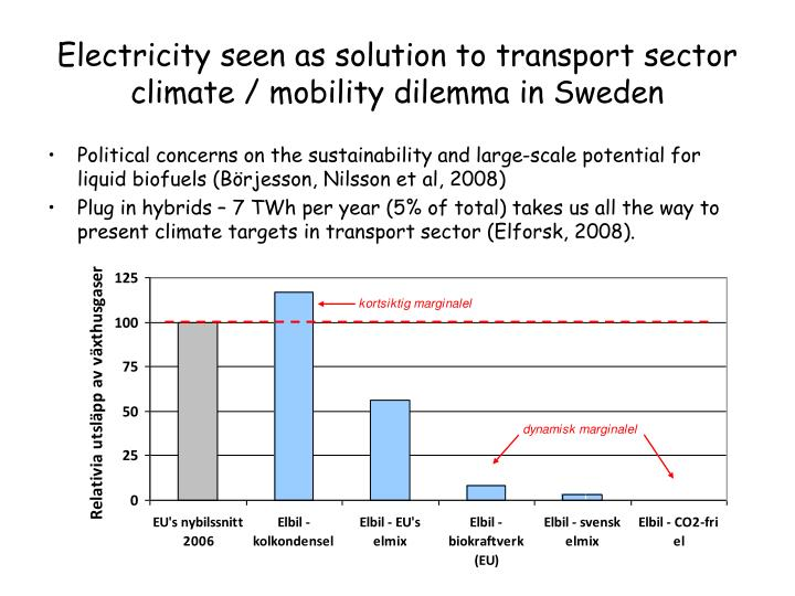 Electricity seen as solution to transport sector climate / mobility dilemma in Sweden