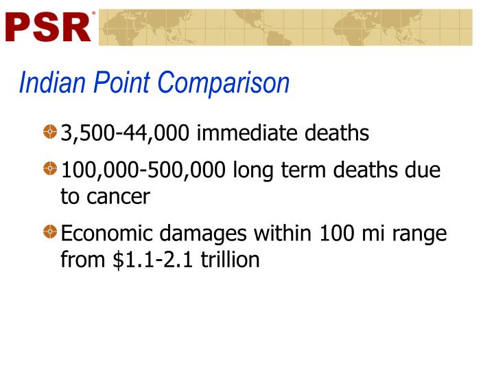 Indian Point Comparison