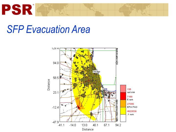 SFP Evacuation Area