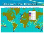 global wave power distribution