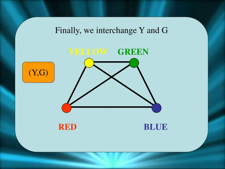 Finally, we interchange Y and G
