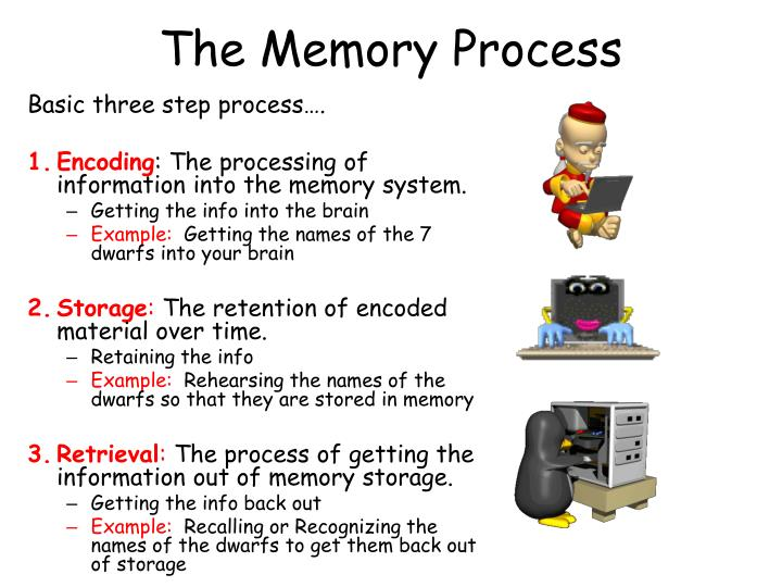 Ppt Cognition 7a Memory 7b Thinking Problems Solving