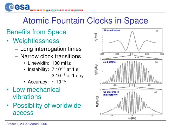 Ppt Atomic Clocks In Space Powerpoint Presentation Id