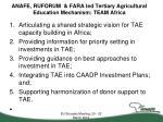 anafe ruforum fara led tertiary agricultural education mechanism team africa
