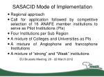 sasacid mode of implementation