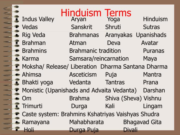 Hinduism terms