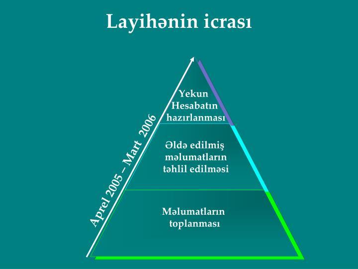 Layih nin icras