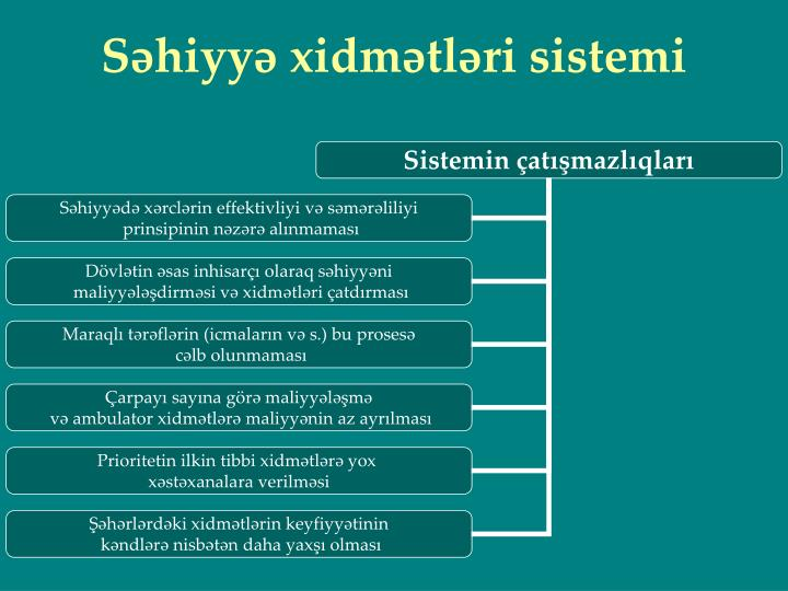 Səhiyyə xidmətləri sistemi