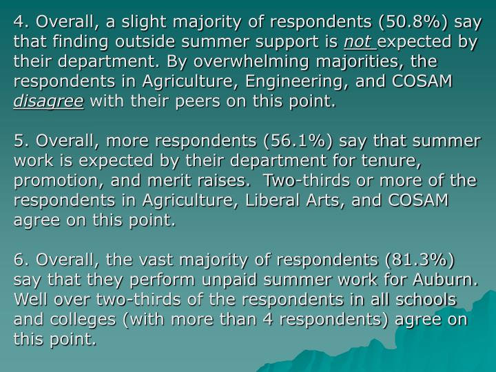 4. Overall, a slight majority of respondents (50.8%) say that finding outside summer support is