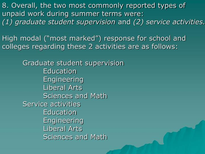 8. Overall, the two most commonly reported types of