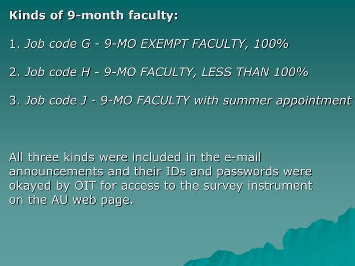 Kinds of 9-month faculty: