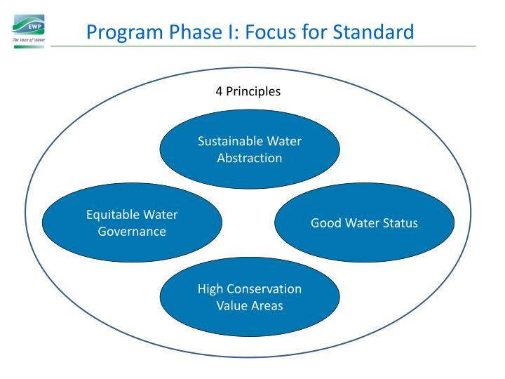 Program Phase I: Focus for Standard