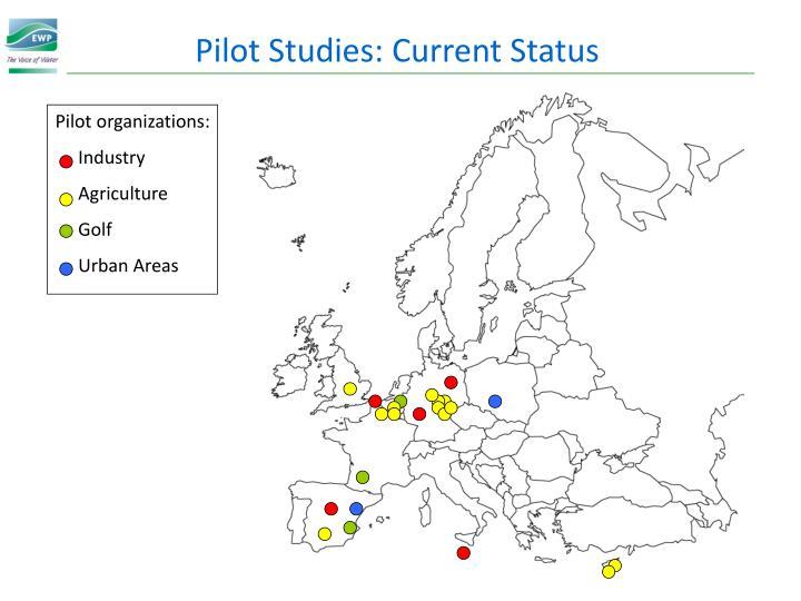 Pilot Studies: Current Status