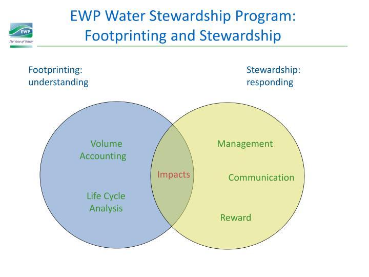 EWP Water Stewardship Program: