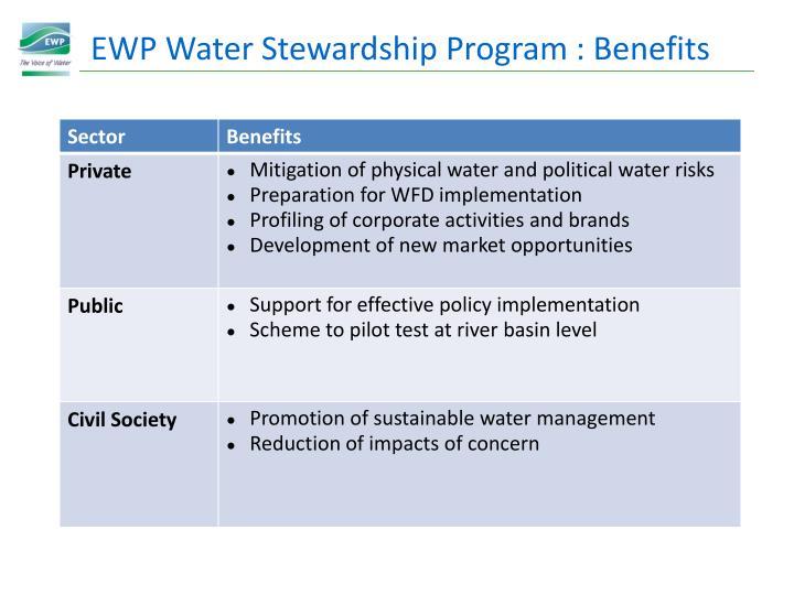 EWP Water Stewardship Program : Benefits