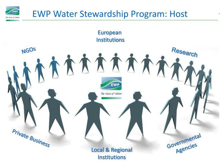 EWP Water Stewardship Program: Host