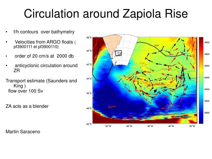 Circulation around Zapiola Rise