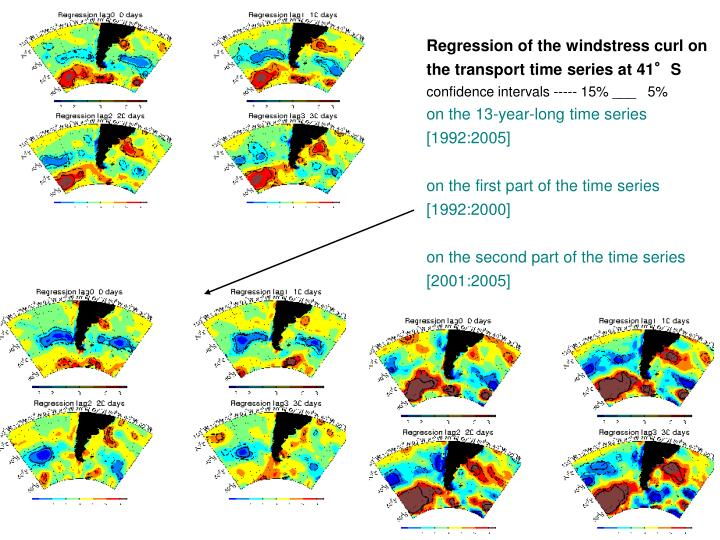 Regression of the windstress curl on the transport time series at 41°S