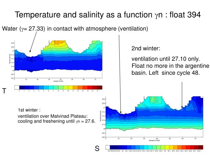 Temperature and salinity as a function