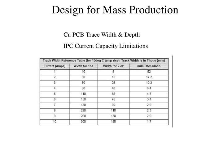 Cu PCB Trace Width & Depth