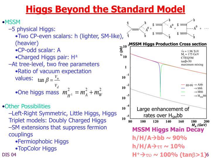 Higgs Beyond the Standard Model