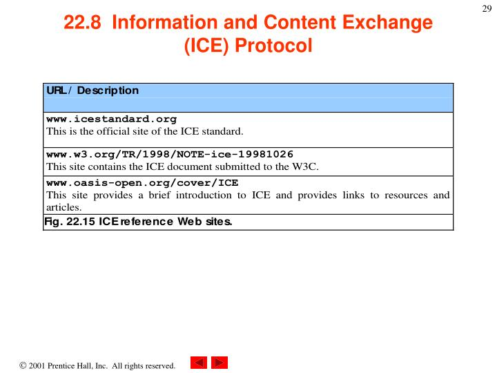 22.8  Information and Content Exchange (ICE) Protocol