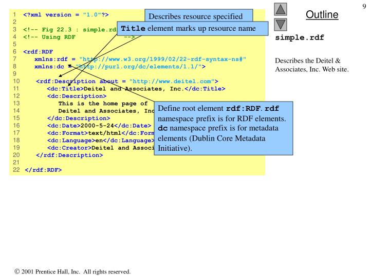 Describes resource specified in attribute