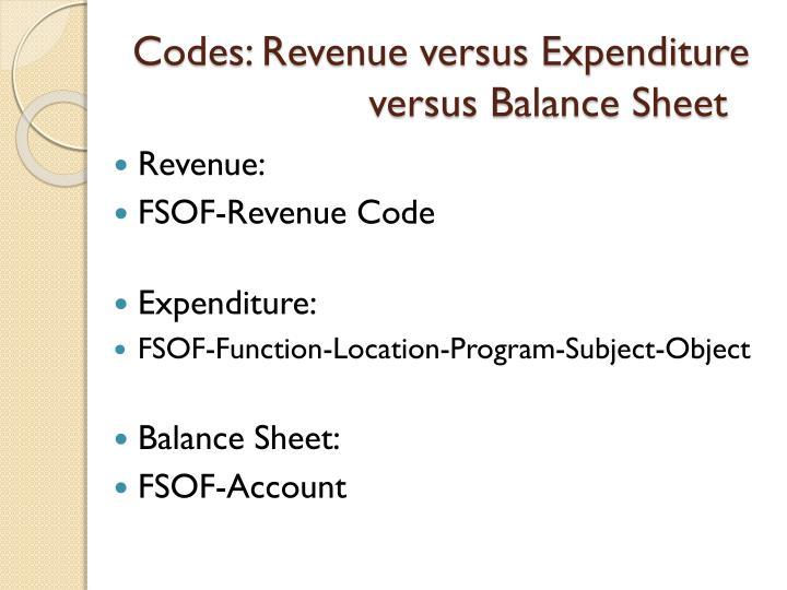 Codes: Revenue versus Expenditure versus Balance Sheet