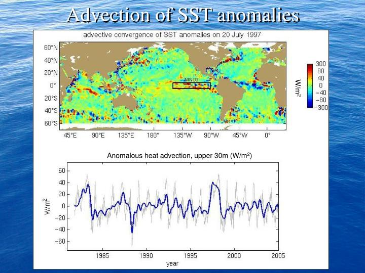Advection of SST anomalies