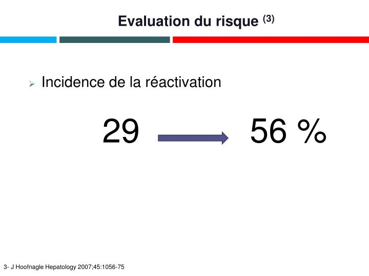 Evaluation du risque