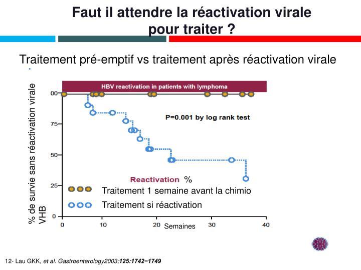 Faut il attendre la réactivation virale pour traiter ?