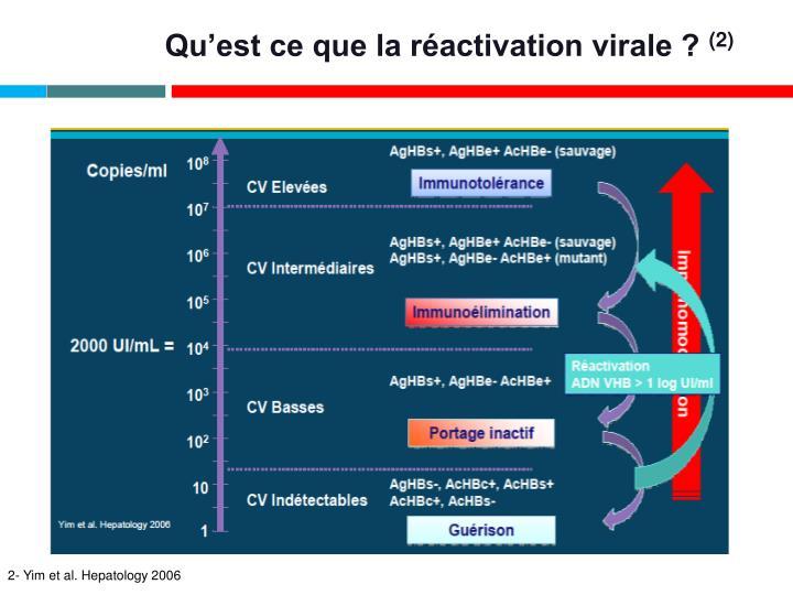 Qu'est ce que la réactivation virale ?