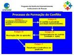 processo de forma o do conflito