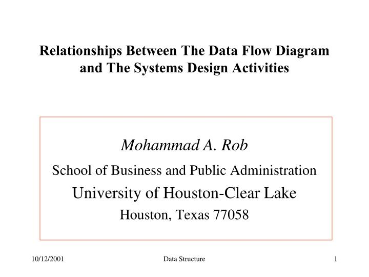 Ppt Relationships Between The Data Flow Diagram And The Systems Design Activities Powerpoint Presentation Id 3403975