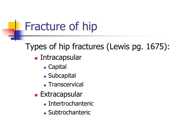 Fracture of hip