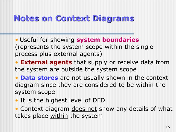 Ppt traditional approach to requirements data flow diagram dfd notes on context diagrams useful for showing system boundaries ccuart Images