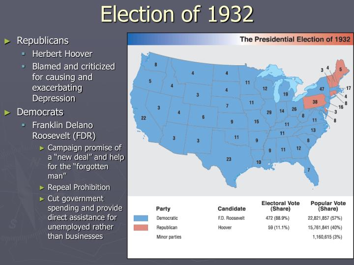 Election of 1932