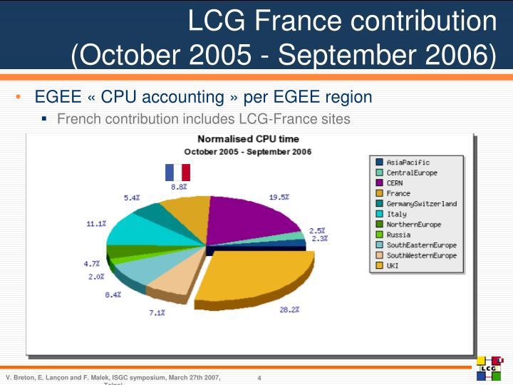 LCG France contribution