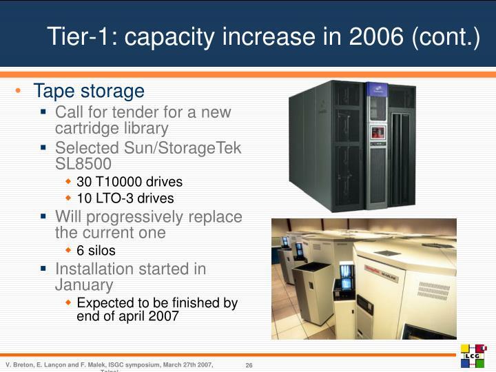 Tier-1: capacity increase in 2006 (cont.)